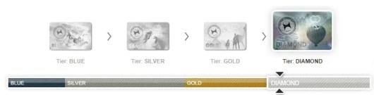 Hilton HHonors elite status platinum diamond gold silver banner