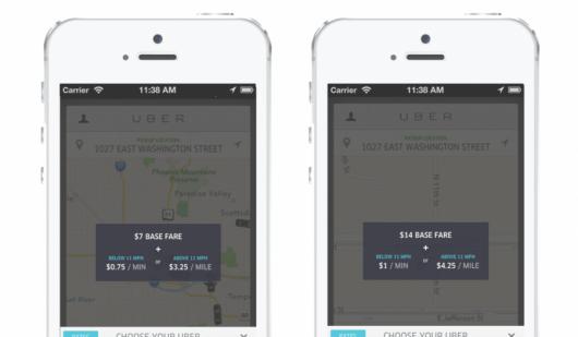 Uber ratings