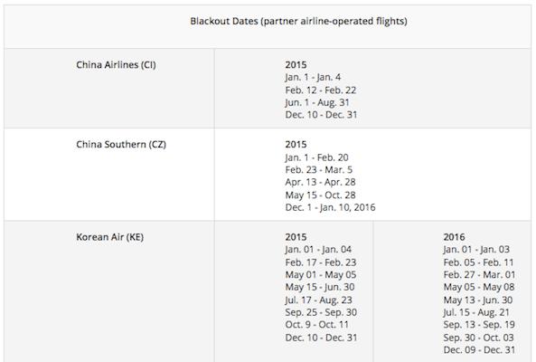 Delta blackout dates