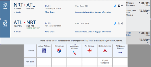 Delta (top) wants 120,000 Skymiles (100,000 Starpoints) for the same flights that SPG Flights (bottom) only charges 70,000 Starpoints.