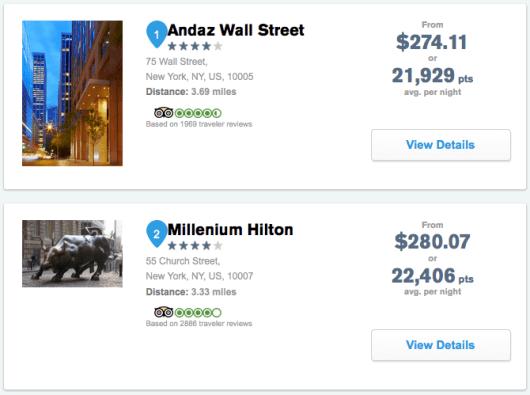 Ultimate Rewards Hotels