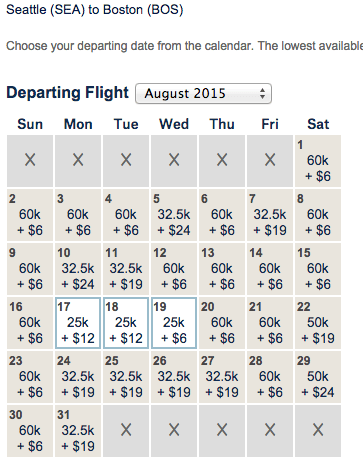 Alaska's Seattle to Boston route only has 3 days of the lowest pricing available for the next 6 weeks.