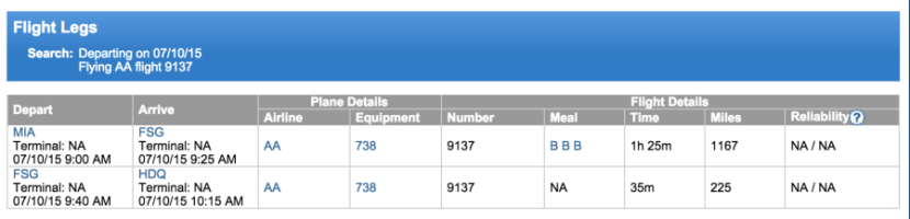 According to ExpertFlyer, my flight that morning was slated to take 35 minutes on a Boeing 737-800.
