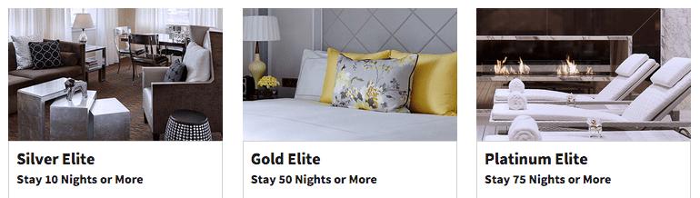 Marriott's Elite program gives solid benefits and point bonuses.