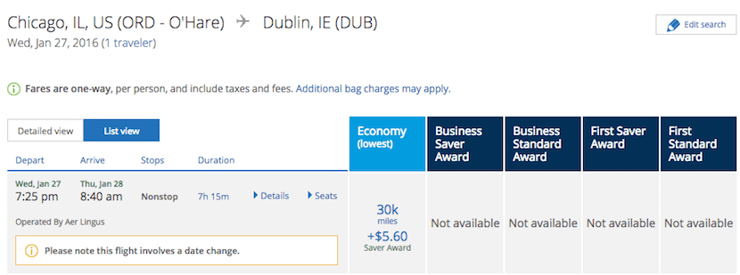 Aer Lingus flights from North American to Dublin or Shannon will cost 30,000 miles in economy one way.