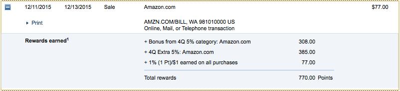 Amazon 2015 Q4 Freedom bonus