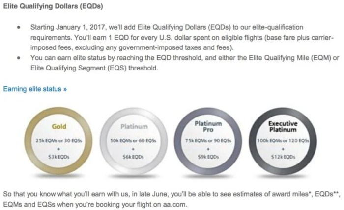 American's new elite tiers and the requirements for each.