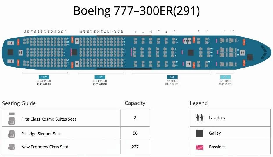 Flight Review Korean Air (777-300ER) First Class