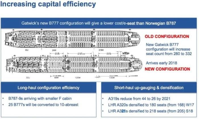 British Airways' new 3-4-3 configuration.
