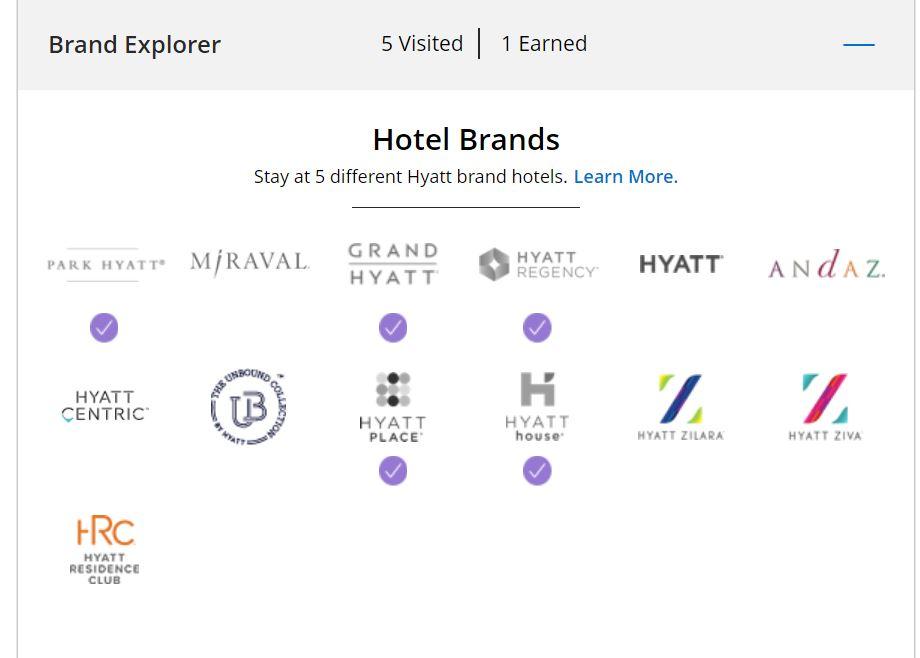 Hyatt Brand Explorer Free Night Earned From Anniversary Certificate