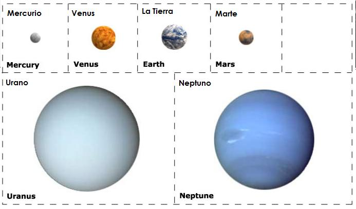 Planet Printables \u2013 To Scale! The Practical Perfeccionista