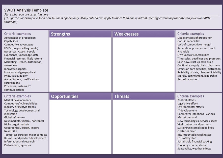 SWOT Analysis Template - How to Do a SWOT Properly - Product Swot Analysis Template