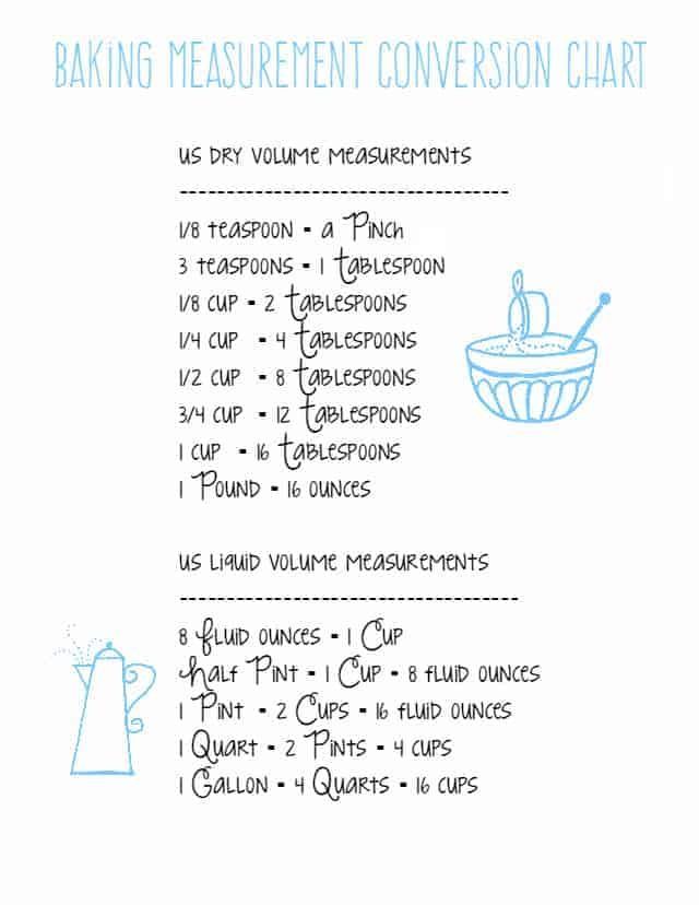 Baking Measurement Conversion Chart Printable - The Pretty Bee