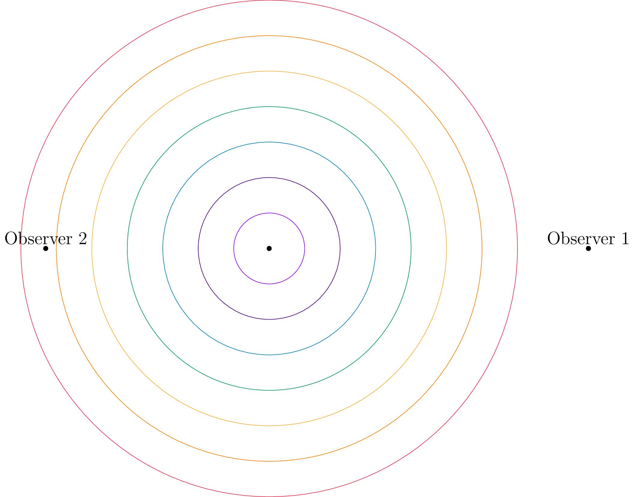 doppler effect in radar pdf