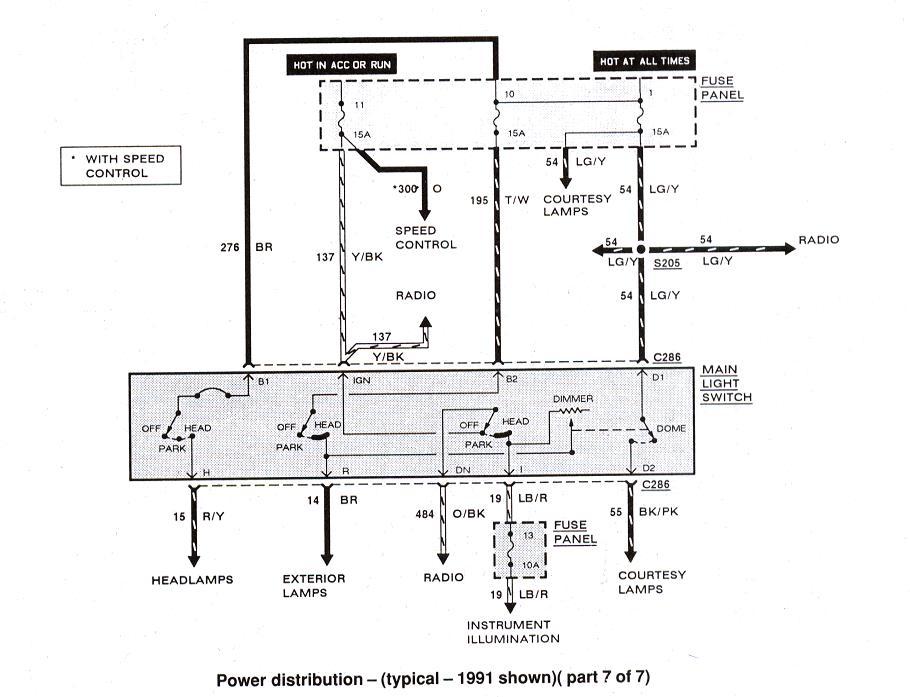 Wiring Diagram 1990 Ranger Download Wiring Diagram