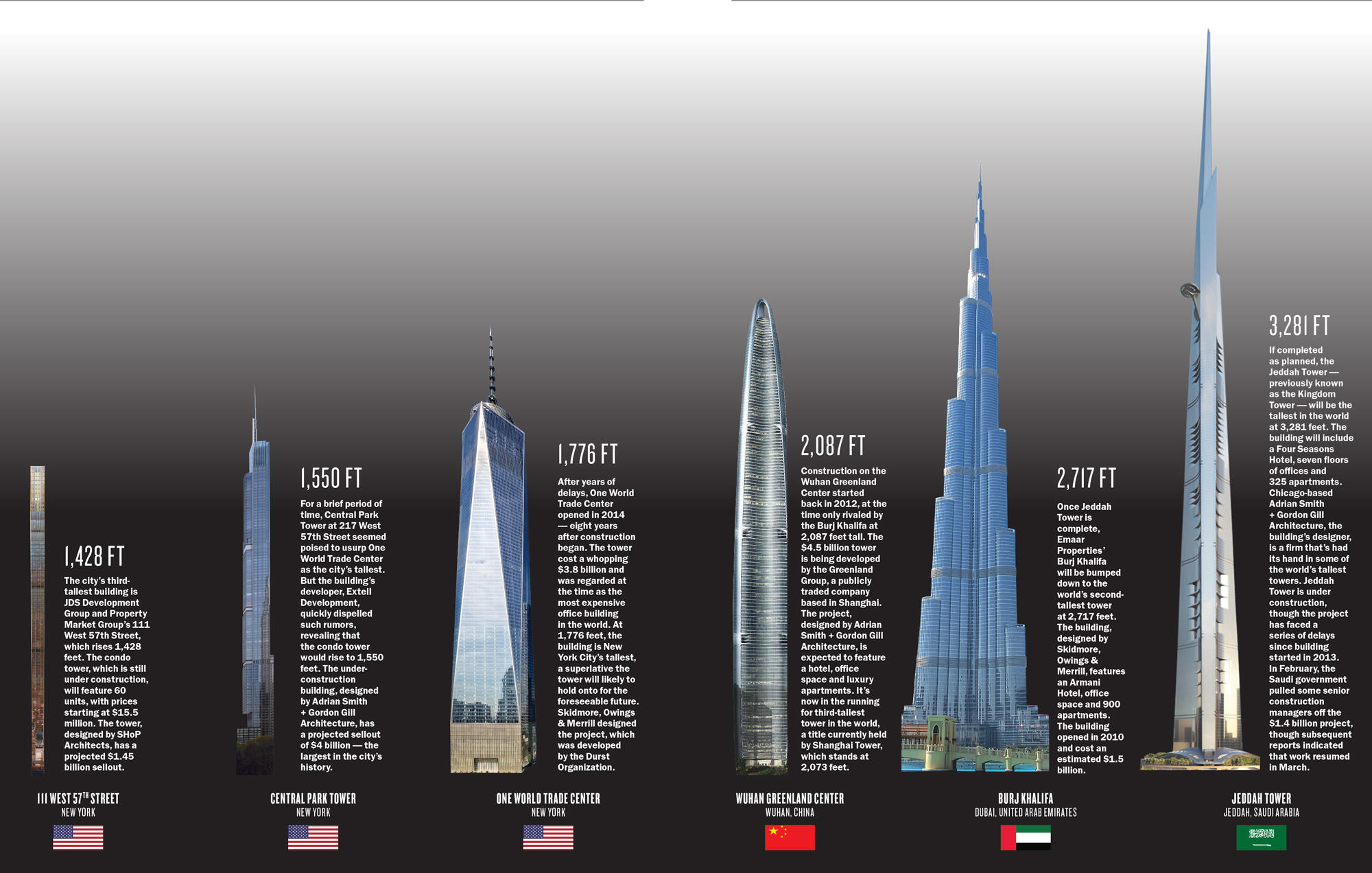 Tallest Residential Building Nyc Tallest Buildings In Nyc Building Tall Towers One Wtc