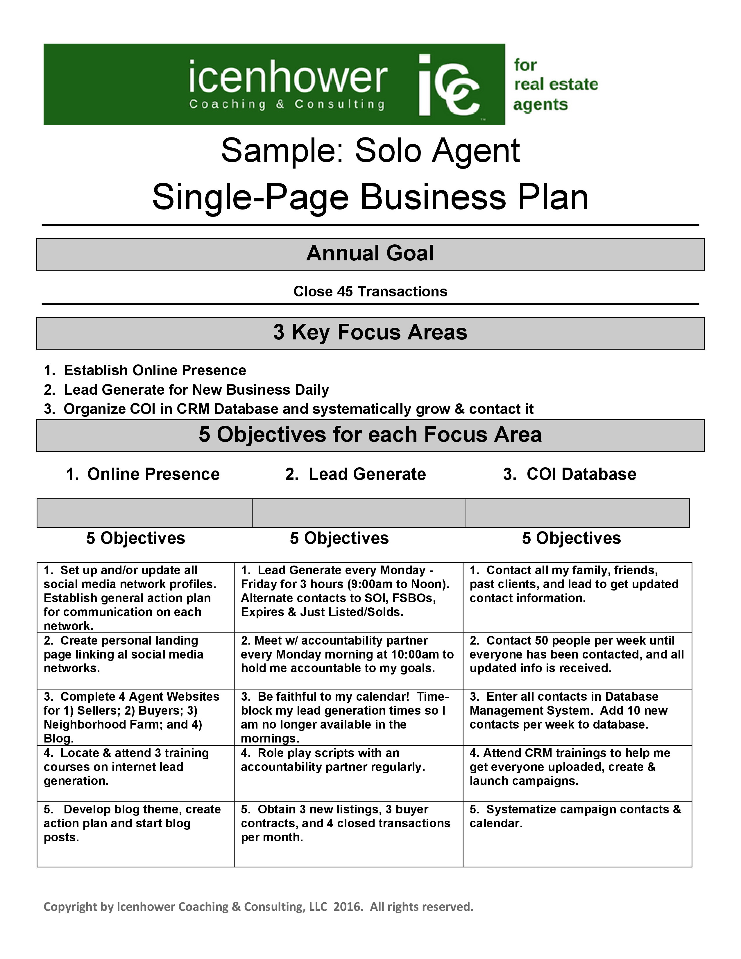 how to write a business plan real estate agent professional how to write a business plan real estate agent how to write a business plan for
