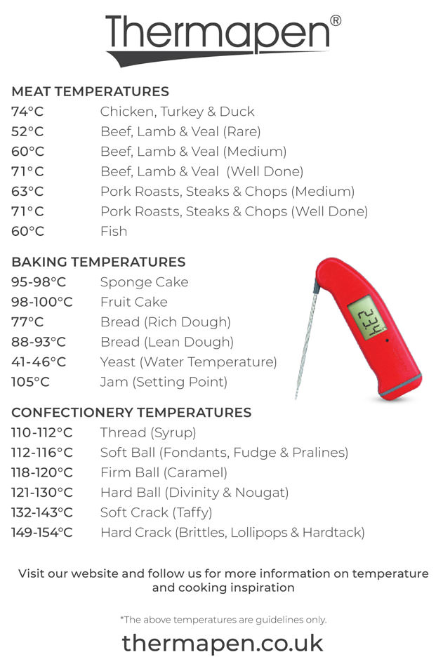 Temperature Guide - Thermapen