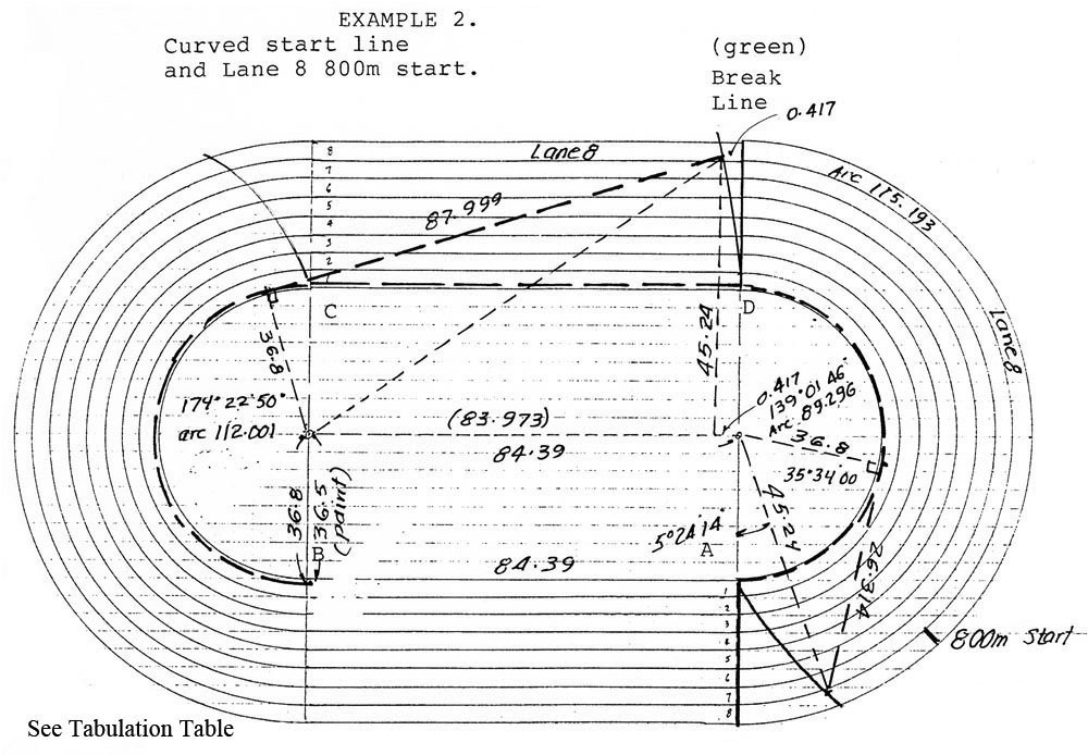 A Track Diagram Wiring Diagram Library