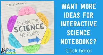 Interactive Science Notebooks: Start here!