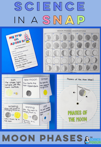 Moon Phases in a Snap unit