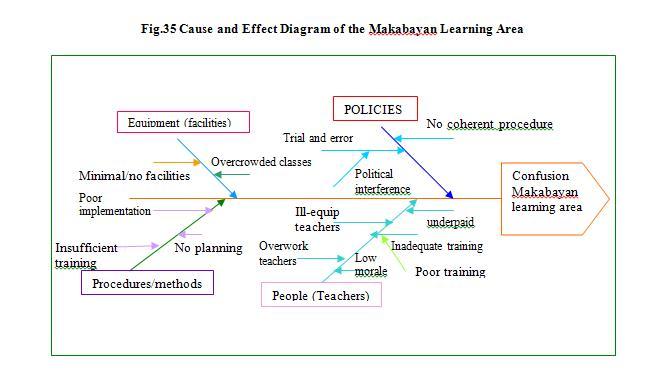 Thesis Methodology \u2013 Thesis Notes