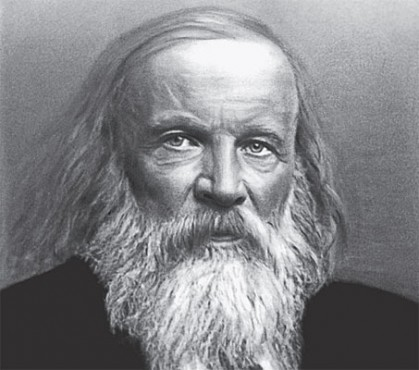 Back In Time Dmitri Mendeleev Born On February 8th 1834 The