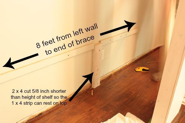 Startling Diy Closet Rod Support Home Decor
