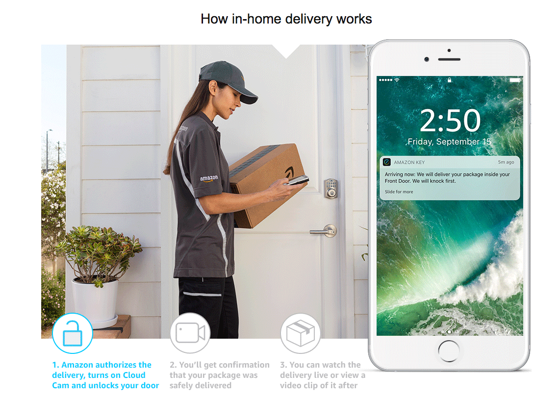 In Home Delivery Will Amazon Key Open The Door To In Home Delivery The Spoon