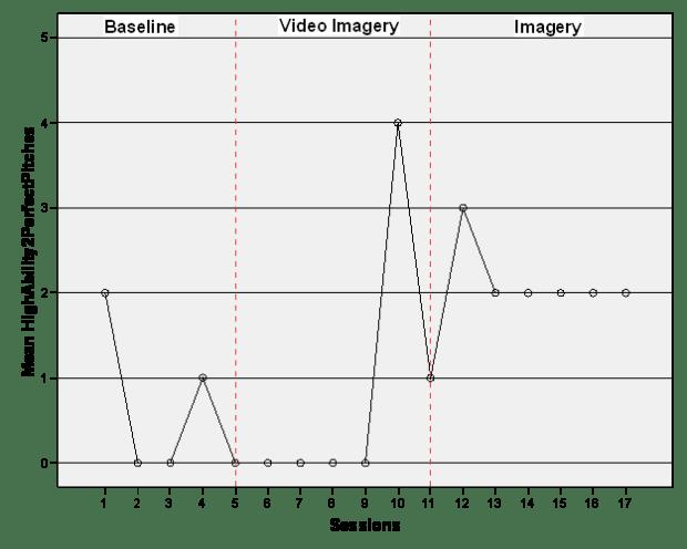 Czech - Figure 8