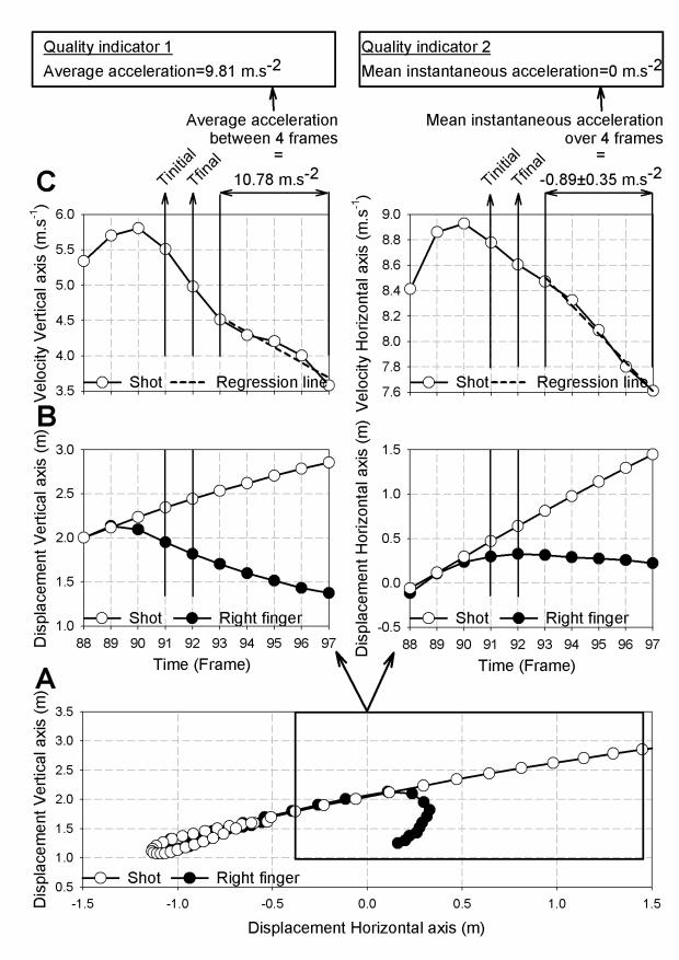 Kinematic Analysis - Figure 4