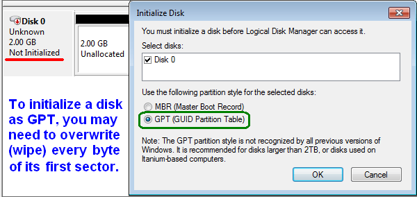 The Windows 7 8 Gpt 39protective39 Mbr And Efi Partitions