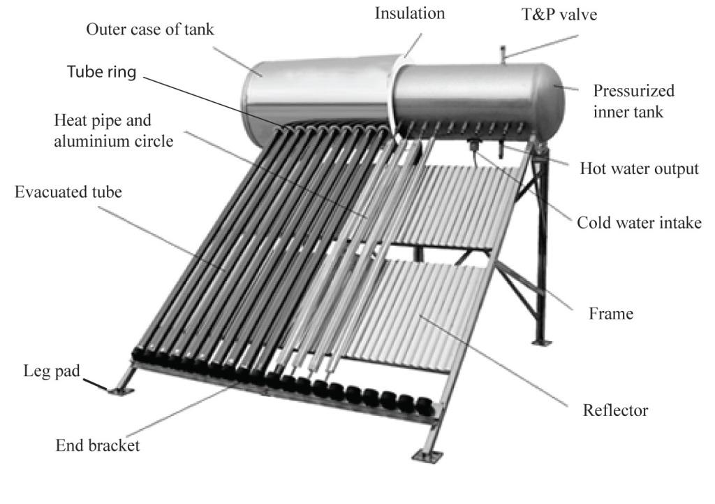 Sunbank 40 Gallon Solar Water Heater Srcc Certified