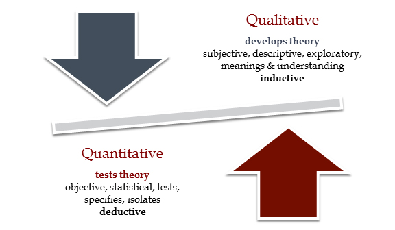 qualitative vs quantitative research essays