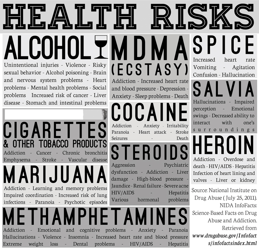 CMU outlines drug and alcohol policies - The Tartan Online