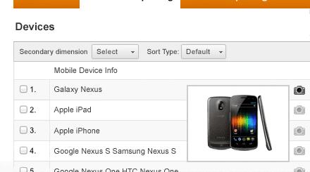 google analytics for mobile