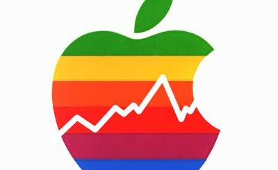 apple-stocks