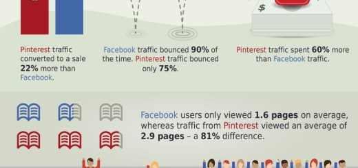 fb-vs-pin_infographic