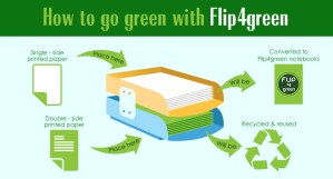 How to go green with Flip4green