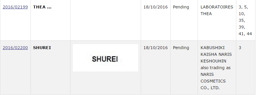 Trademark Ireland Irish Trademark Application For Shurei