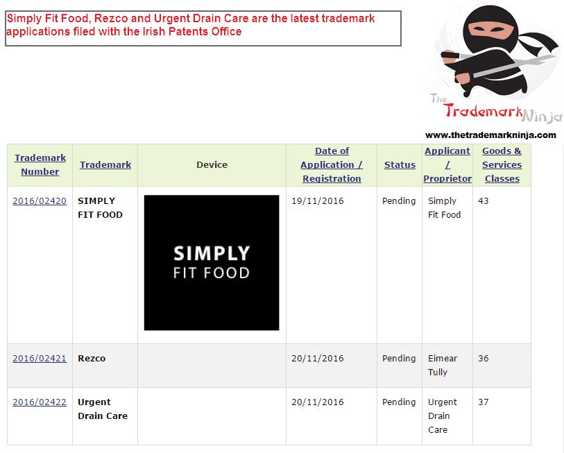 Trademark Ireland Simplyfitfood Rezco Urgentdraincare
