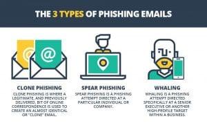 Method 1: Hack Snapchat Password Online use phishing emails