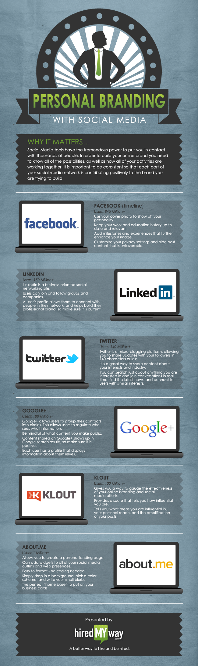 how you can brand yourself on different social networks