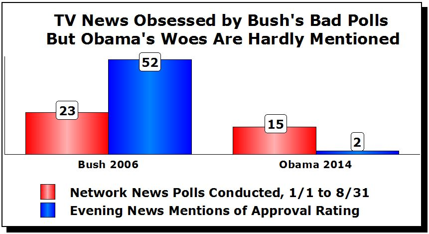 Polls is Polls When is a Poll Not a Poll, MSM? Tell us\u2026 The