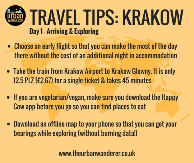 TRAVEL TIPS_ KRAKOW