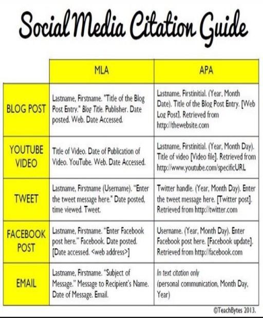 cite-social-media2