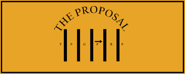 How to Organize a Paper The Proposal Format \u2013 The Visual - proposal format