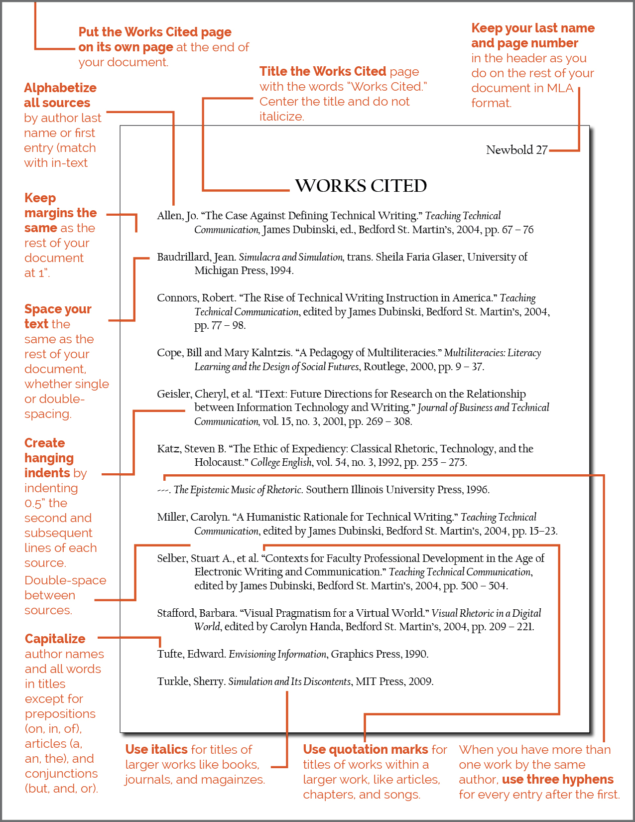 work cited template mla