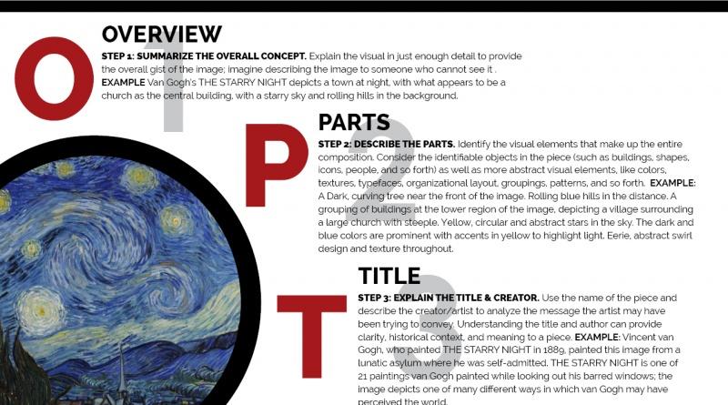 OPTIC Visual Analysis Strategy \u2013 Reference Sheet \u2013 The Visual