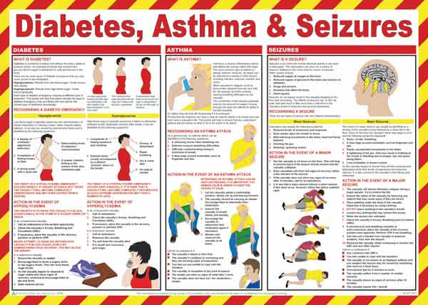 Shelf Dividers Shop By Category :: Health & Safety :: Posters & Signs